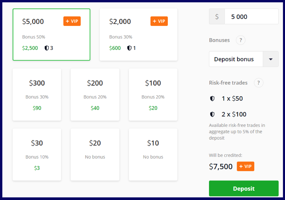 How much does Olymptrade VIP account cost?