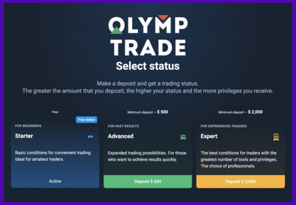 Olymp Trade Account Through Bank Card