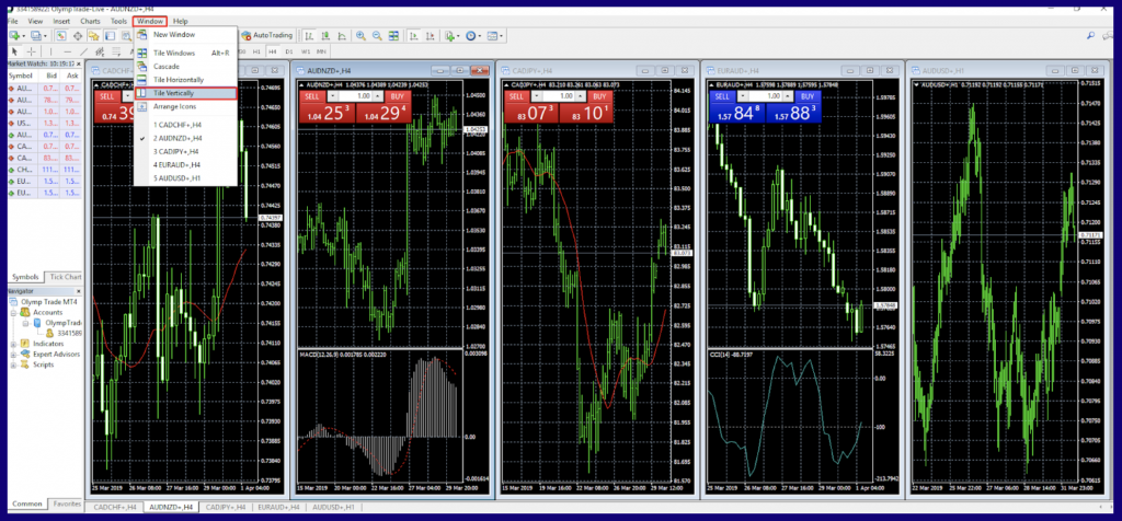 charts in the Windows tab