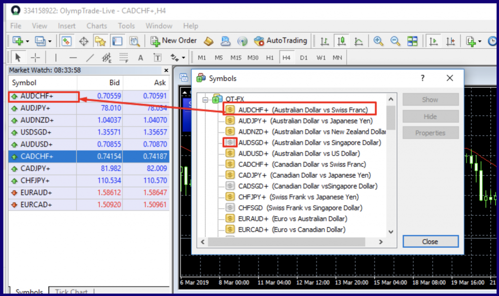 find a complete list of assets available with MetaTrader 4