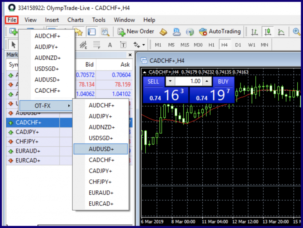new chart with MetaTrader 4